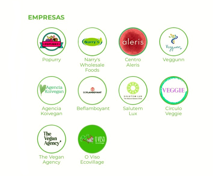 Empresas veganas España